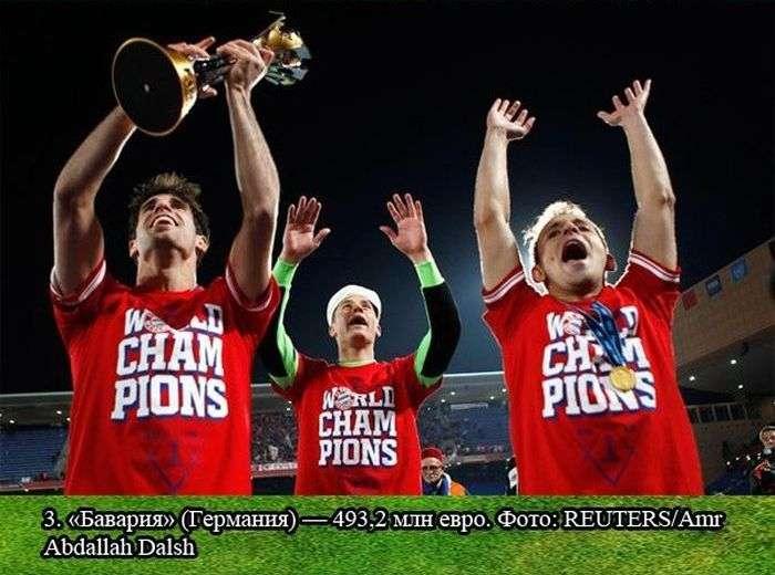 ТОП-10 найдорожчих футбольних клубів (10 фото)