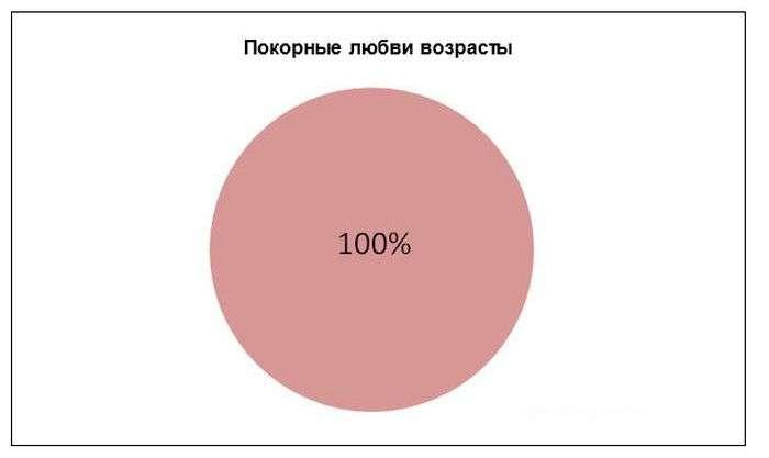 Відомі прислівя в графіках (20 фото)