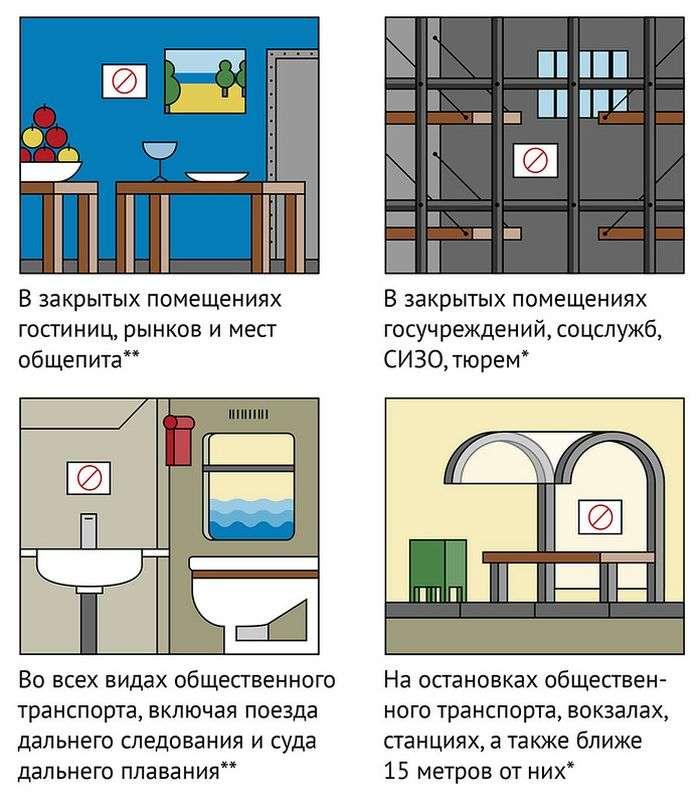 Нові штрафи за куріння (4 фото)