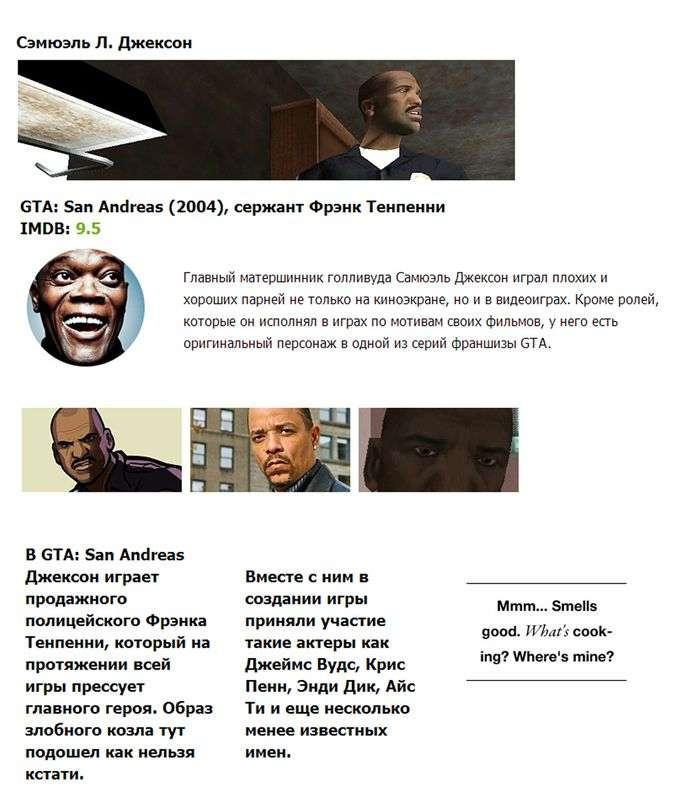 Хто озвучує відомі ігри (10 фото)
