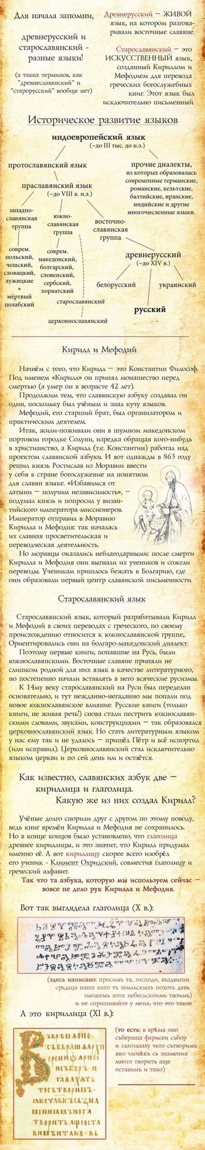 Історія могутнього російської мови (4 фото)