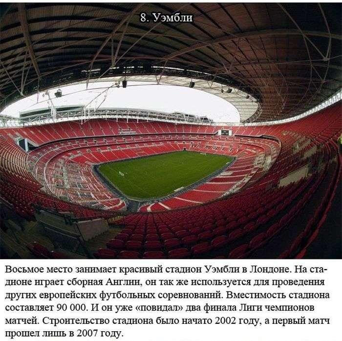 ТОП-10 найбільших стадіонів в світі (10 фото)