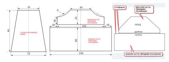 Подборка схем-выкроек для бохо бохо
