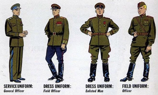 Секретная инструкция США по общению с красноармейцем вторая мировая война